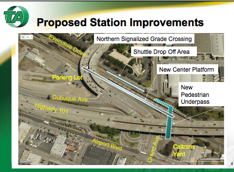 SSF train station transformation to get funding from SSF, SM County TA