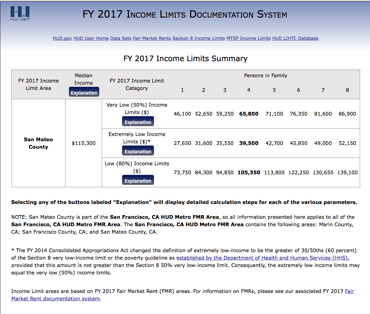 hud reports $105k considered low income in san mateo county